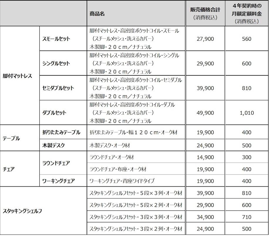 無印良品(MUJI)家具の月額定額サービス(サブスクリプション)