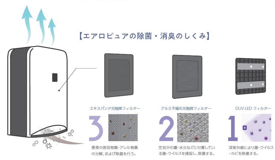 前田建設工業×日機装 業務提携契約