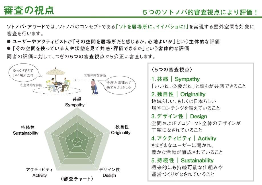 「ソトノバ・アワード2020」審査基準