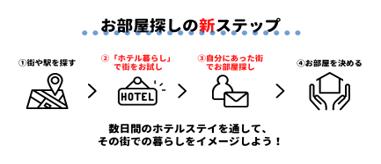 """変なホテル×CHINTAI「ホテル暮らし""""試住""""体験プラン」"""