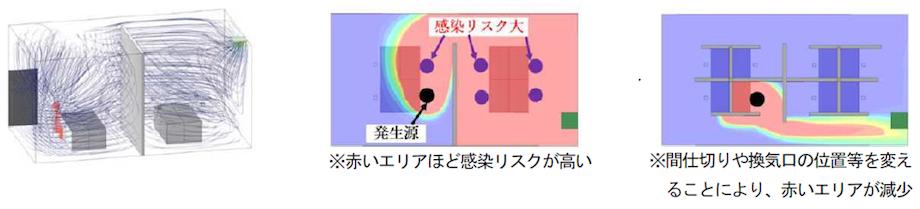 東京建物×PXDT「magickiri™(マジキリ)」Planning(プランニング)