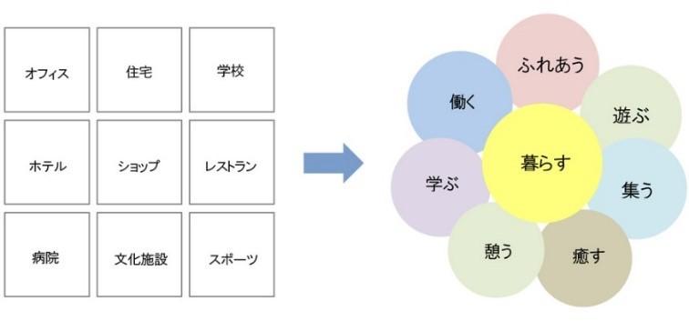 森ビル「虎ノ門・麻布台プロジェクト」