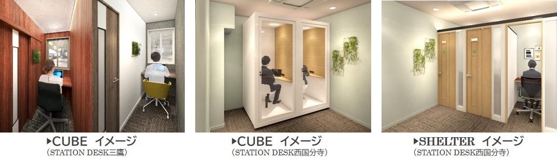 JR東日本シェアオフィス事業 STATION WORK「STATION DESK」イメージ
