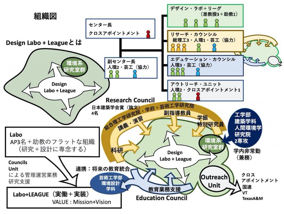 九州大学「BeCAT」発表資料(PDF)より