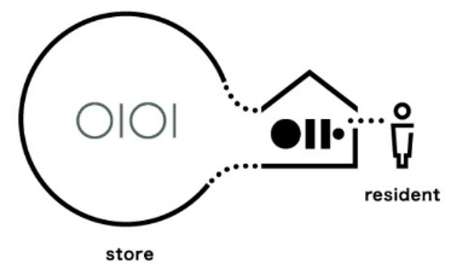MARUI TOCLUS ロゴマーク デザインコンセプト