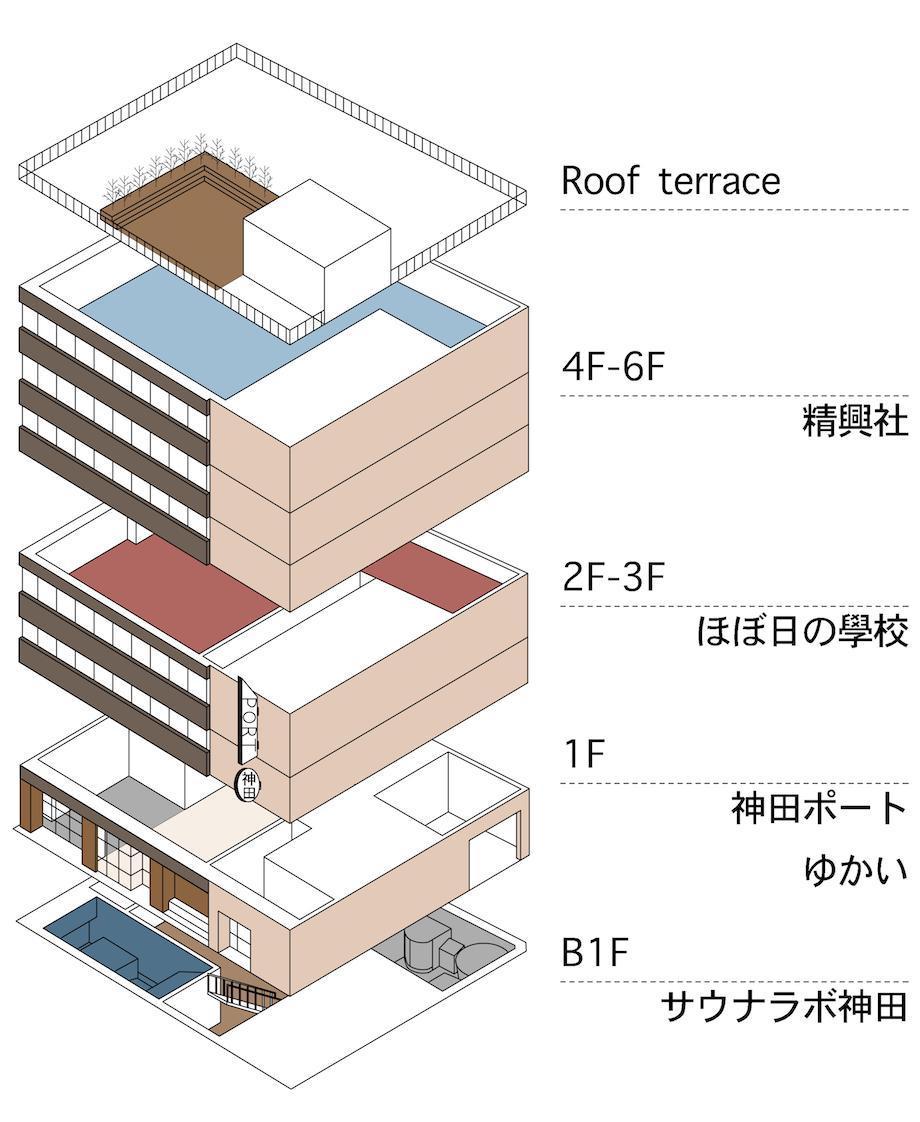 神田錦町〈神田ポートビル〉フロアマップ