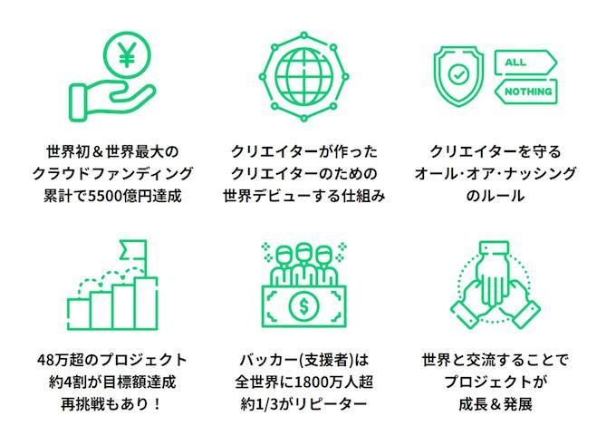 KickstarterNavi(キックスターターナビ)