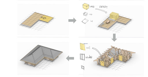 デジタル家づくりプラットフォーム「Nesting β 」