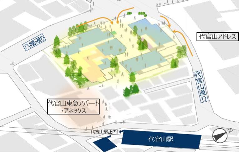 東急不動産×隈研吾「(仮称)代官山町プロジェクト」エリアマップ
