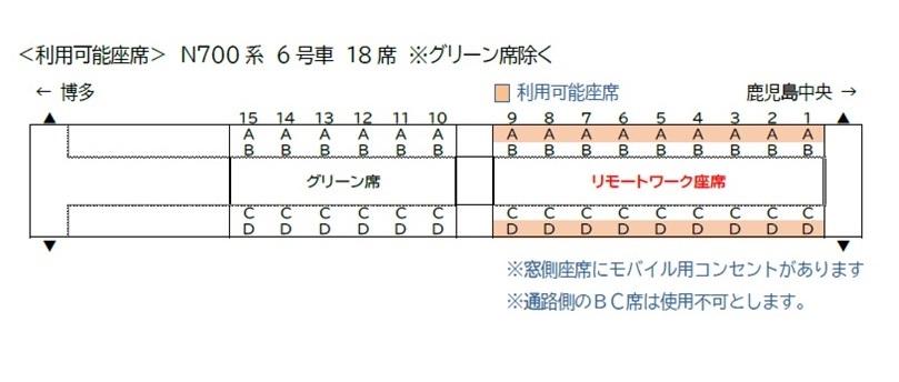 JR九州 シェアオフィス新幹線 報道資料