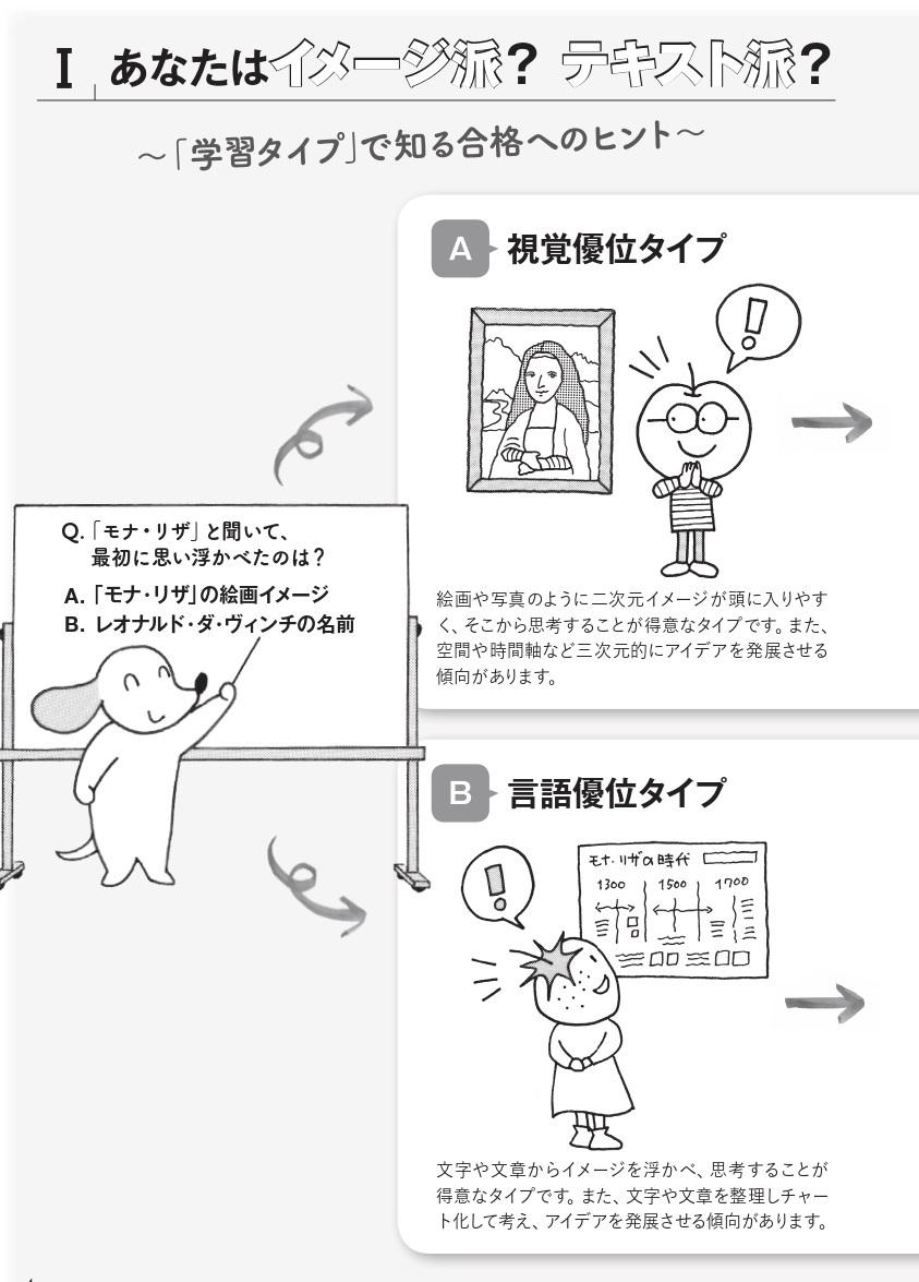 美術出版社『知る、わかる、みえる 美術検定2級問題 応用編:intermediate』