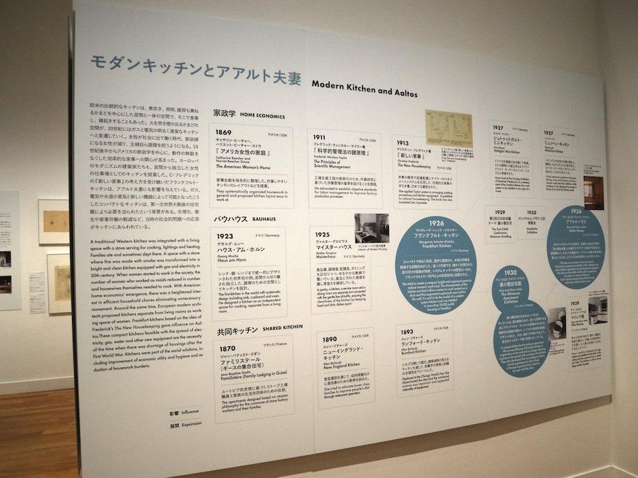 世田谷美術館「アイノとアルヴァ 二人のアアルト フィンランド―建築・デザインの神話」展 会場風景