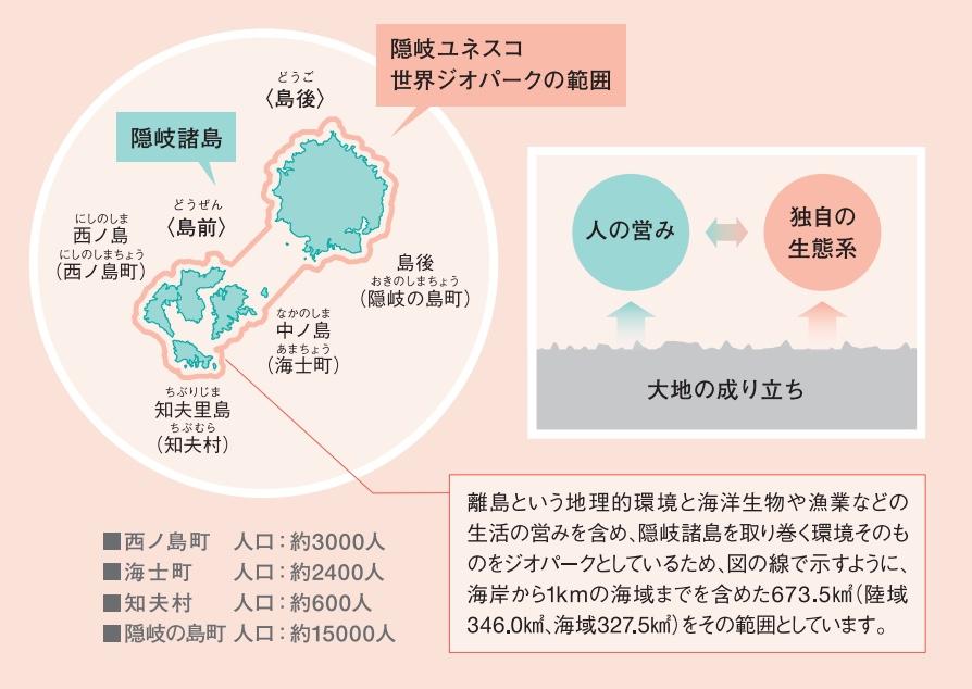 隠岐ジオパーク 新施設〈Entô(エントウ)〉事業構想