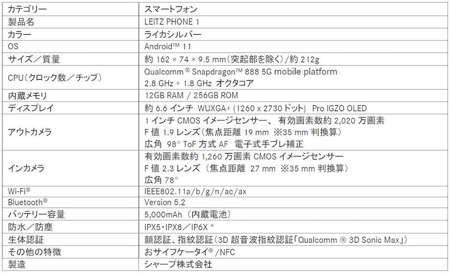 ライカ / Leica スマートフォン〈Leitz Phone 1(ライツフォン ワン)〉仕様表(予定)