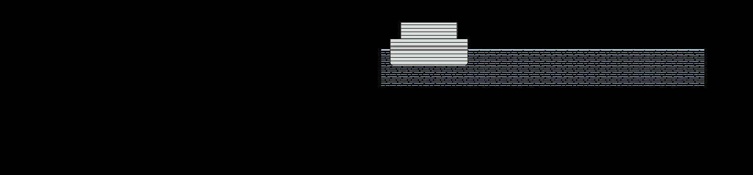 アジール・フロッタン コンペ「Lumion Competition2021」